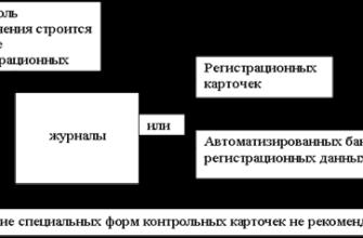 Реферат: Справочник по делопроизводству -