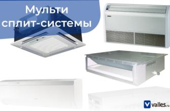 Системы кондиционирования и вентиляции - Реферат