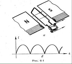 Реферат коллекторный двигатель постоянного тока