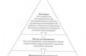 Курсовая работа: Возрастная психология -
