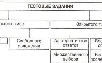 Идея справедливости в современном российском законодательстве – тема научной статьи по праву читайте бесплатно текст научно-исследовательской работы в электронной библиотеке КиберЛенинка
