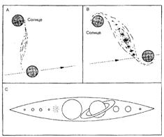 Реферат: Происхождение Солнечной системы -