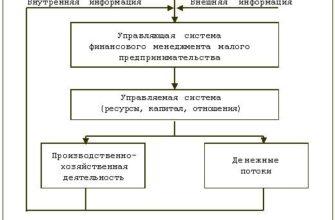Реферат - Понятие банкротства предприятий. Методы финансового оздоровления предприятий