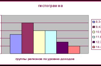Показатели качества товаров и методы их оценки. Курсовая работа (т). Эктеория. 2014-04-21