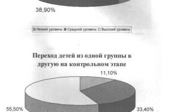 Формирование экологической культуры - Экология - KazEdu.kz
