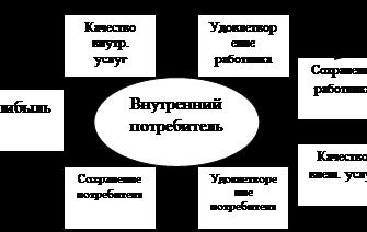 Реферат - Потребители и их поведение: маркетинговые аспекты проблем - n1.doc