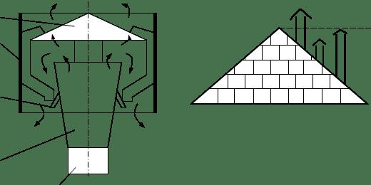 Реферат: Вентиляция и освещение производственных помещений Обеспечение электробезопасности на производстве -