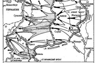 Причины и цена победы в Великой Отечественной Войне