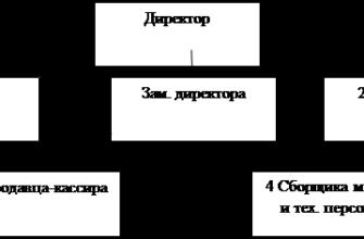 Методика факторного анализа . Другое. Финансы, деньги, кредит. 2010-06-29