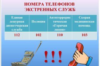 Правила поведения при теракте - Памятка по действиям населения при угрозе террористического акта - Главное управление МЧС России по Тамбовской области
