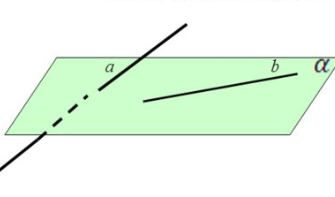 Взаимное расположение прямых и плоскостей