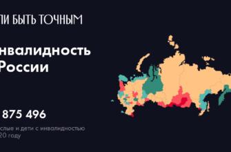 Основание Санкт - Петербурга, История - Реферат