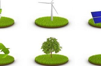 Классификация топливно-энергетических ресурсов. Виды возобновляемых энергоресурсов