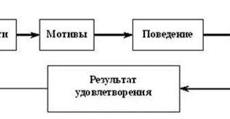 Реферат: Документирование управленческой деятельности предприятия -