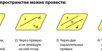 Введение, Способы задания плоскости - Векторное задание прямых и плоскостей в пространстве