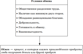 Урок 8: Обмен и торговля -