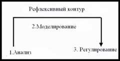 Читать онлайн книгу Хронометраж: система персонального управленческого учета - Глеб Архангельский бесплатно. 1-я страница текста книги.