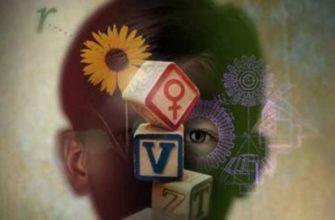 реферат найти Психологический портрет личности
