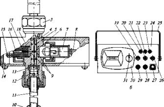 Диагностирование системы питания карбюраторного двигателя