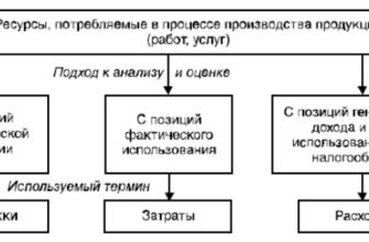 Литература. 7 класс (2 часть). Джордж Гордон Байрон