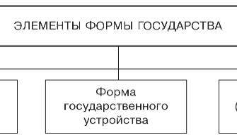 Курсовая работа (теория): Сбалансированность бюджета