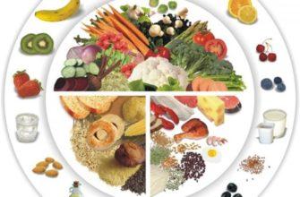 К чему может привести неправильное питание - ЕМЦ