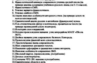Темы рефератов по курсу «Русский язык и культура речи»
