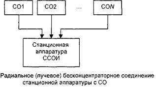 Классификация пожарных и аварийно-спасательных автомобилей, их тактико-технические характеристики - Скачать Реферат - Сочинение - Octavedigger86426