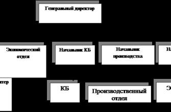 Реферат: Стратегия организации 2 -