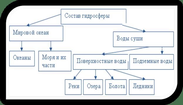 Экологическое развитие в России. Реферат. Экология. 2017-09-04