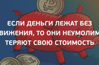 Обязательные резервные требования   Банк России