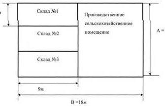 Виды и системы освещения