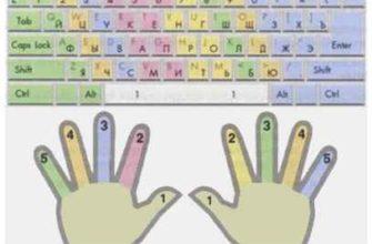 Реферат: Технология создания, редактирование и форматирование текстового документа в MS Word -