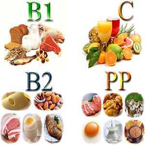 Реферат: Понятие и классификация витаминов -